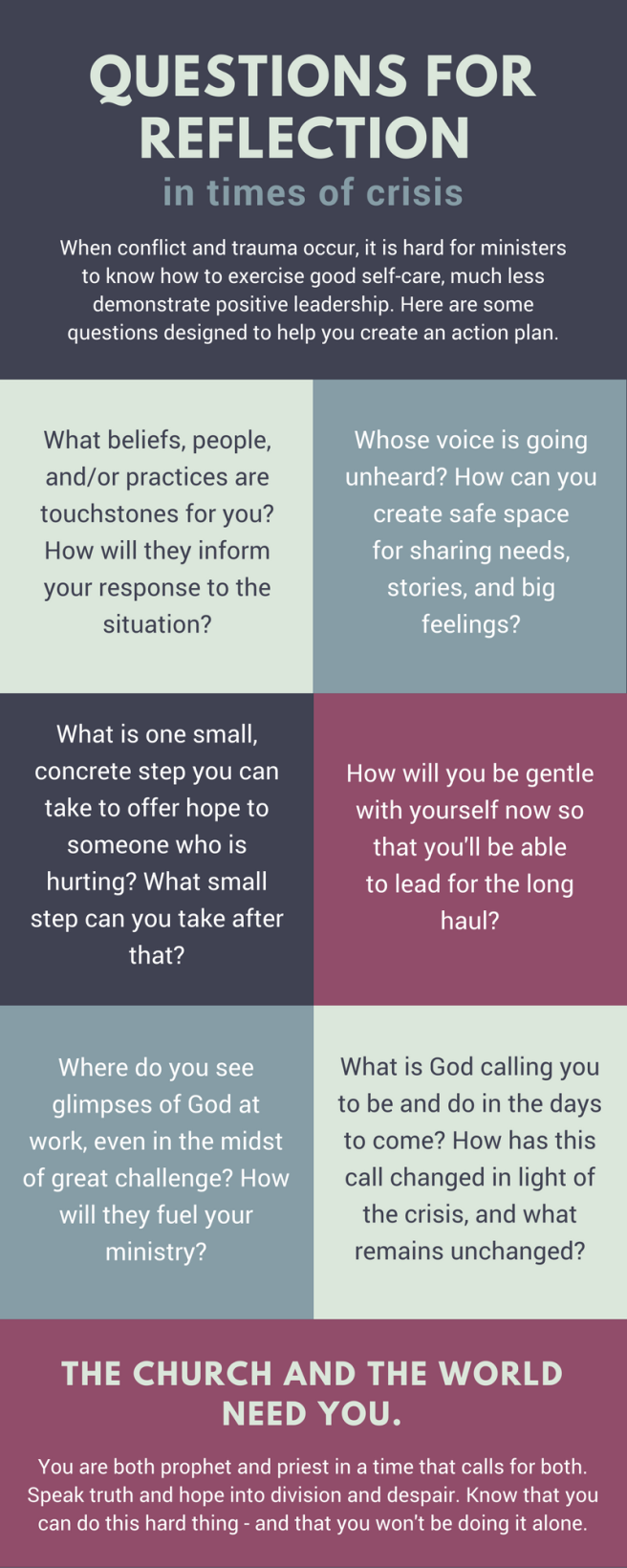 questions-for-reflection